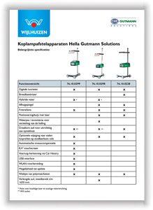 Vergelijk de specificaties van onze koplampafstelapparaten